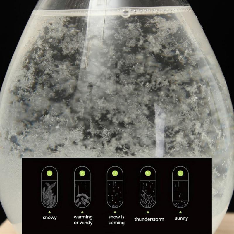 Storm Prediction Glass