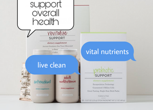 Nutrition Essentials Collection