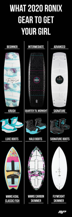 Christmas Boards | Ronix Top Women's Gear of 2020