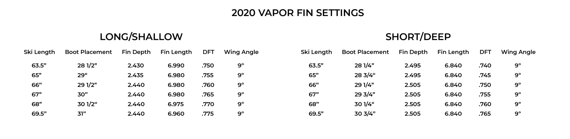 Radar Vapor Pro Build Waterski | 2020