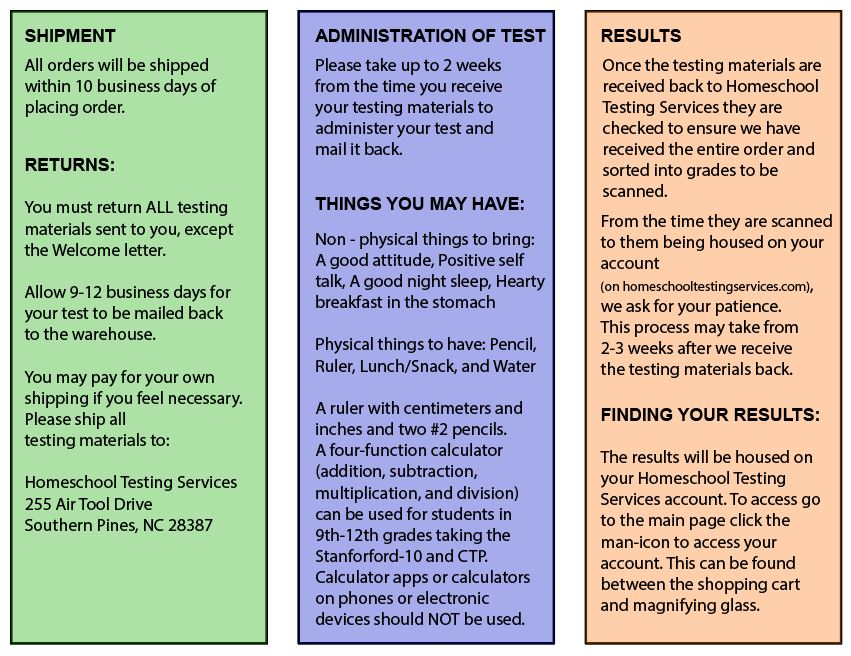 At-Home Information – Homeschool Testing Services