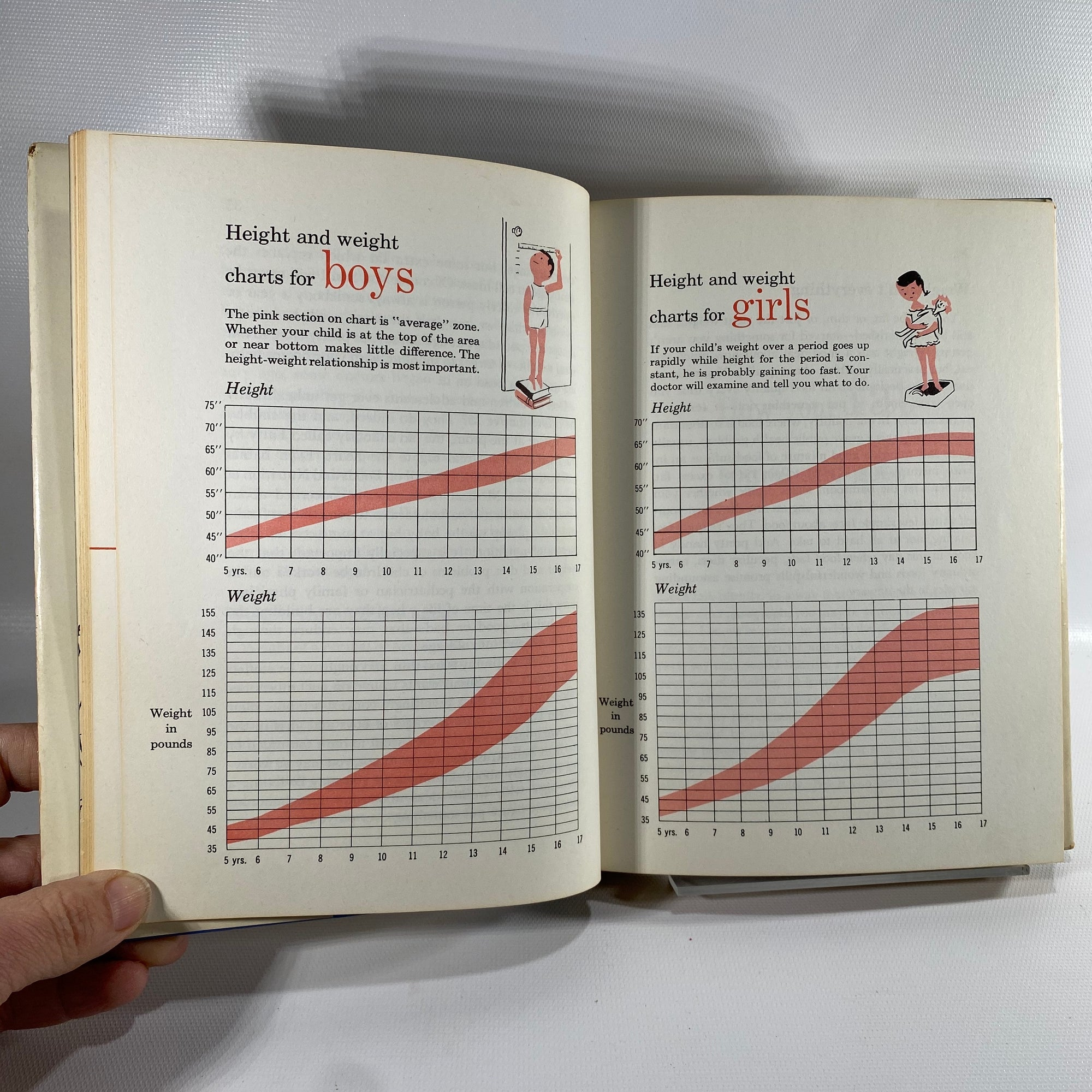 Better Homes and Gardens Diet Book 1955 First Edition