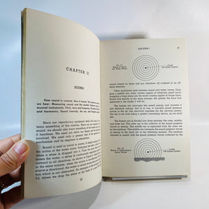 High Fidelity Simplified by Harold Weiler 1954-Reading Vintage