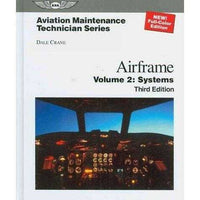 Airframe: Systems (Aviation Maintenance Technician) | ADLE International