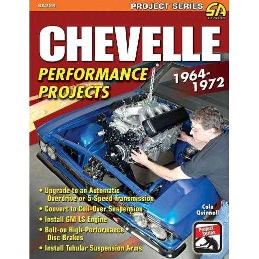 Chevelle Performance Projects: 1964-1972 | ADLE International
