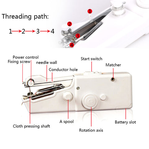 Image of Portable Handheld Sewing Machine