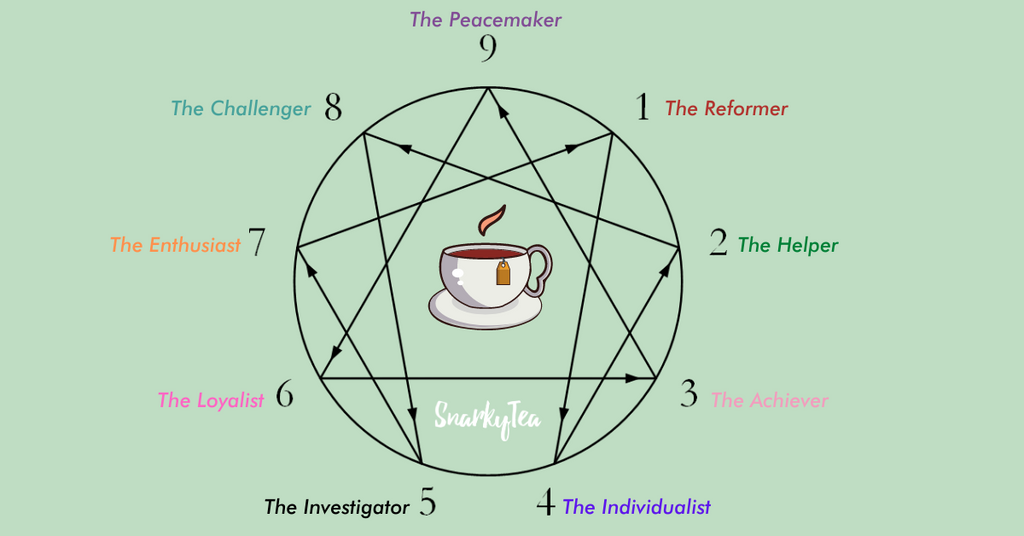 Which tea matches your enneagram type