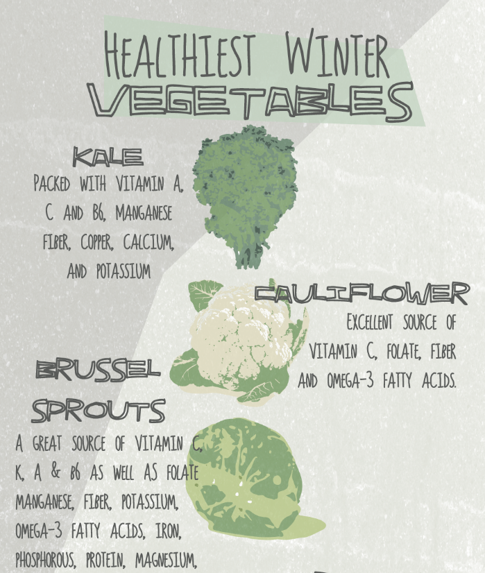Here are the healthiest winter vegetables you can eat!