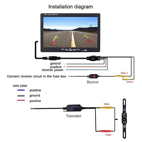 Camecho rc 12v 24v wireless car backup camera license plate ir night camecho rc 12v 24v wireless car backup camera license plate ir night vision waterproof rear view asfbconference2016 Choice Image