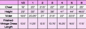 accurate toddler size chart how to measure 2t 3t 4t 5t