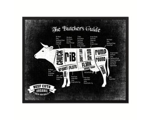 5202_Front_Black_300x300?v=1518984166 beef meat cuts cow butcher chart kitchen black printable sign wall