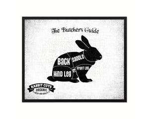 Rabbit Meat Cuts Butcher Chart Kitchen White Printable Sign Wall Art Home Decor Digital Download 5230