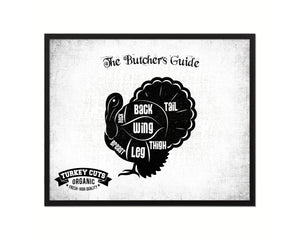 Turkey Meat Cuts Butcher Chart Kitchen White Printable Sign Wall Art Home Decor Digital Download 5233