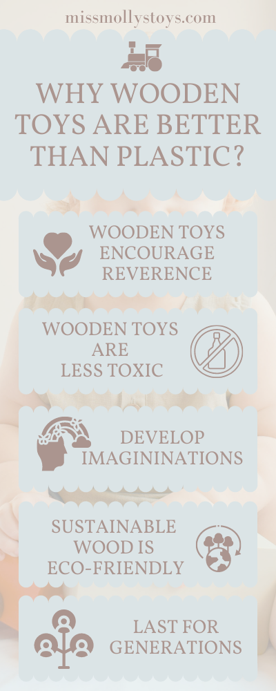 Miss Molly's Toys - Why Wooden Toys are Better - Blog