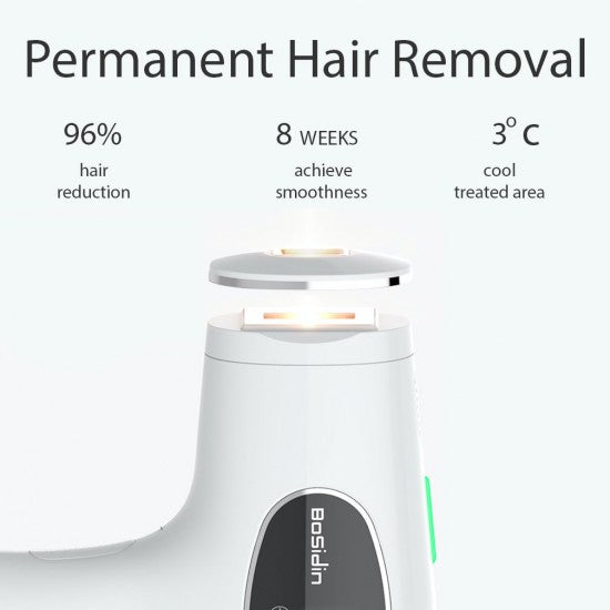Facial & Body Painless Permanent Hair Removal for Women & Men Online Shopping Store
