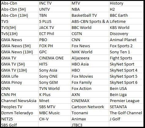 Filipino TV Package