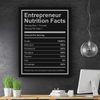 Entrepreneur Nutrition Facts - Iceberg Of Success