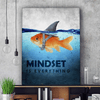 Mindset and Success Bundle - Iceberg Of Success