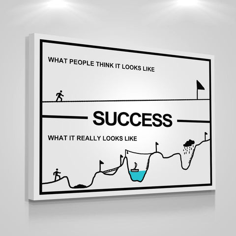 Road To Success - Iceberg Of Success