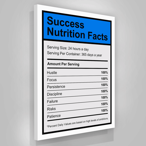 Monopoly Success Nutrition Facts - Iceberg Of Success