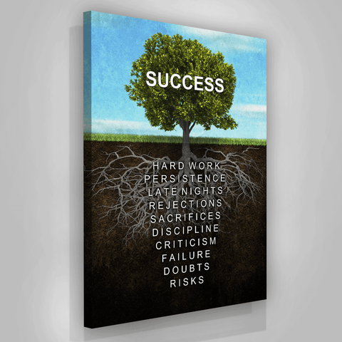 Success Value Tree - Iceberg Of Success