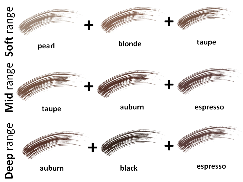 Hynt Eye Brow Definer Sample Set Ranges