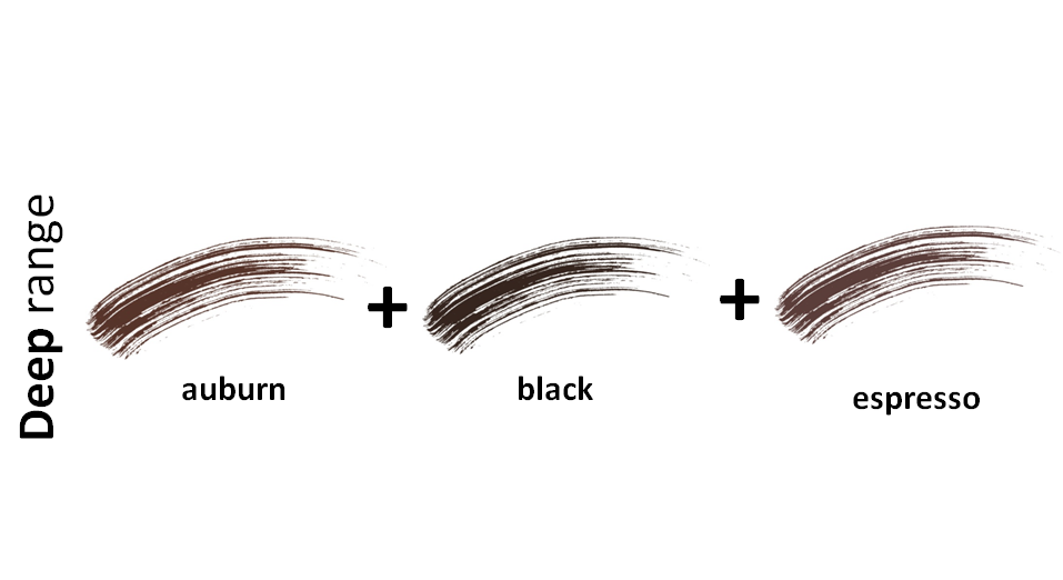 Eye Brow Definer - Cream to powder - Sample set