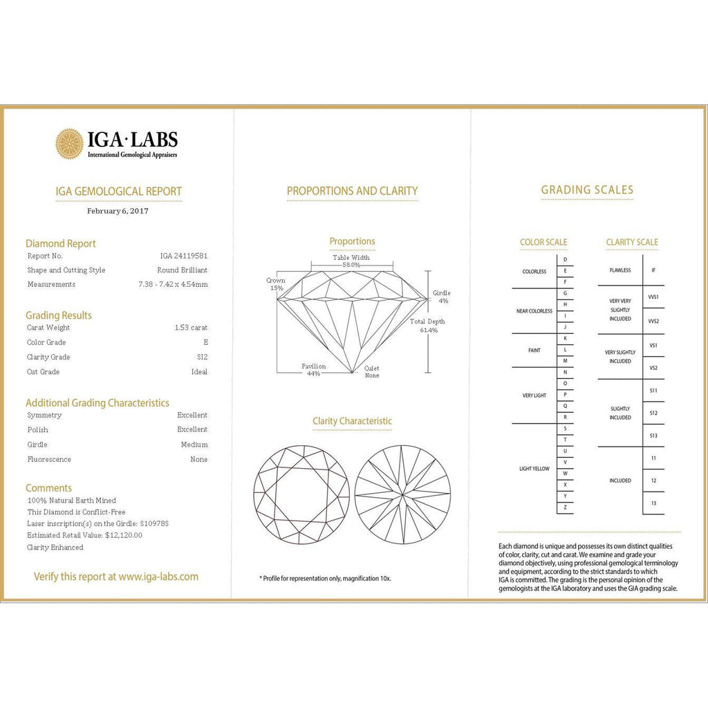 Diamond Clarity Scale And Color The Best Diamond 2018