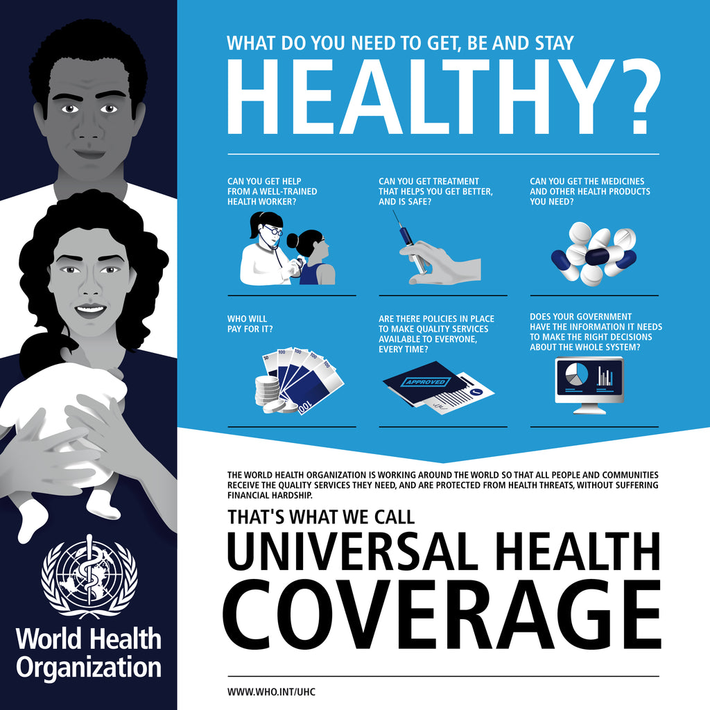 World Health Day infographic