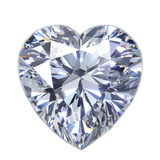 Heart Cut Style | Guide to Gemstone Cutting Styles