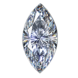 Marquise Cut Style | Guide to Gemstone Cutting Styles