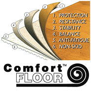 Comfort Floor Cushioned Rollable Flooring