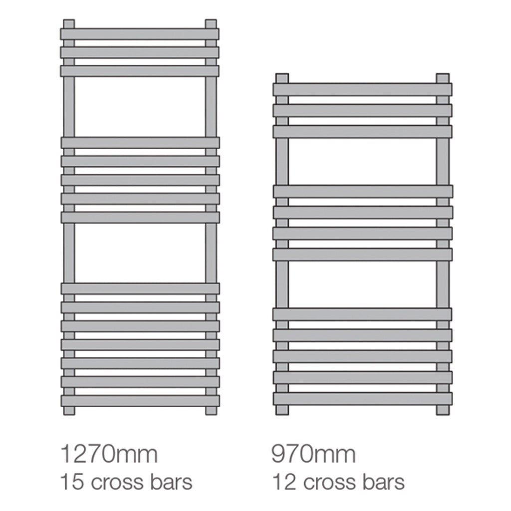 Vogue Gallant 2 Wall Mounted Towel Rail -
