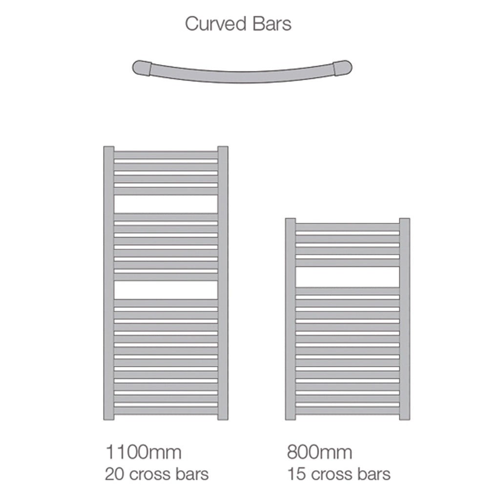 Vogue Curvee Wall Mounted Towel Rail -