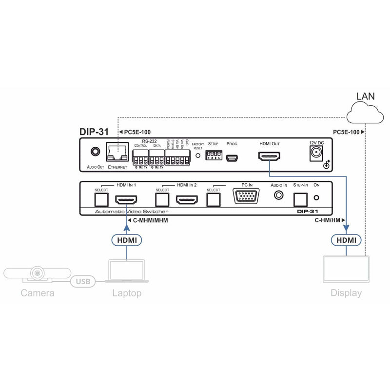 Kramer KR-2000 Wired Meeting Space Solution, diagram of connections