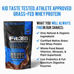 Grass-Fed Whey Protein Shake (Gourmet Chocolate - 1 Pouch)