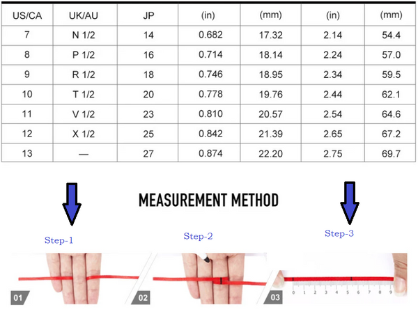 Ring Size Measurement Chart US Canada
