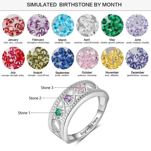 Three Birthstones Personalized Family Ring