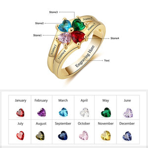Sterling Silver Family Ring with Birthstones and Names