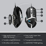Logitech G502 SE HERO High Performance Gaming Mouse