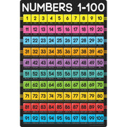 Numbers 1-100 Smart Poly Chart