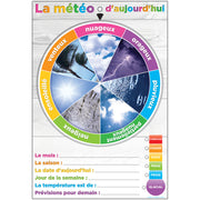 (5 Ea) Wheel Poly Chart Weather French Dry-erase Surface
