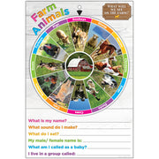 Smart Wheel Farm Animals