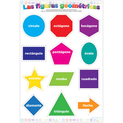 (10 Ea) Smart Poly Chart Spanish Shapes Dry-erase Surface
