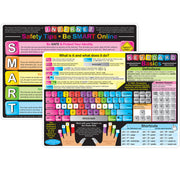 (6 Ea) Keyboard Basics Learn Mat 2 Sided Write On Wipe Off