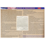 2 Sided Learning Mat Declaration Of Independence Smart Poly