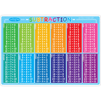 10pk Subtraction Learn Mat 2 Side Write On Wipe Off