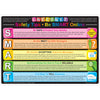 10pk Keyboard Basics Learning Mat 2 Sided Write On Wipe Off