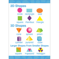 EARLY LEARNING POSTER 2D 3D SHAPES