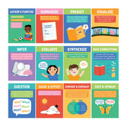 Mini Posters Reading Comprehension Strategies